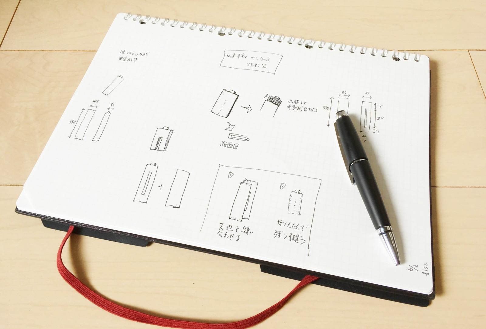 アイディア整理に欠かせないモノ/愛用の筆記用具